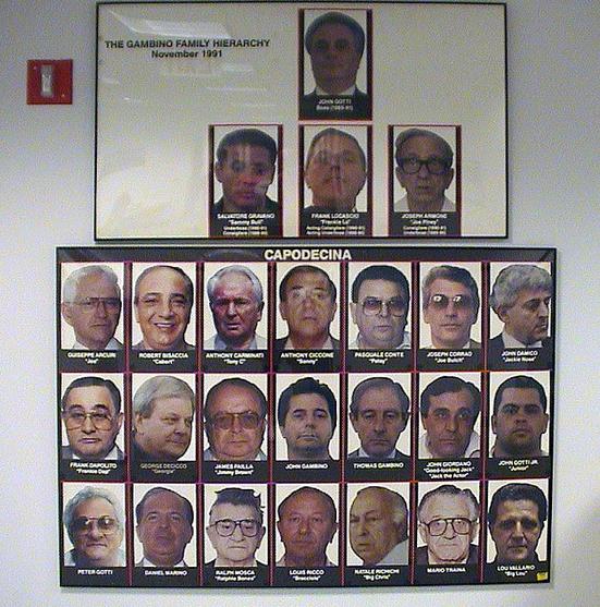 Gambino Org Chart Maxine's trial